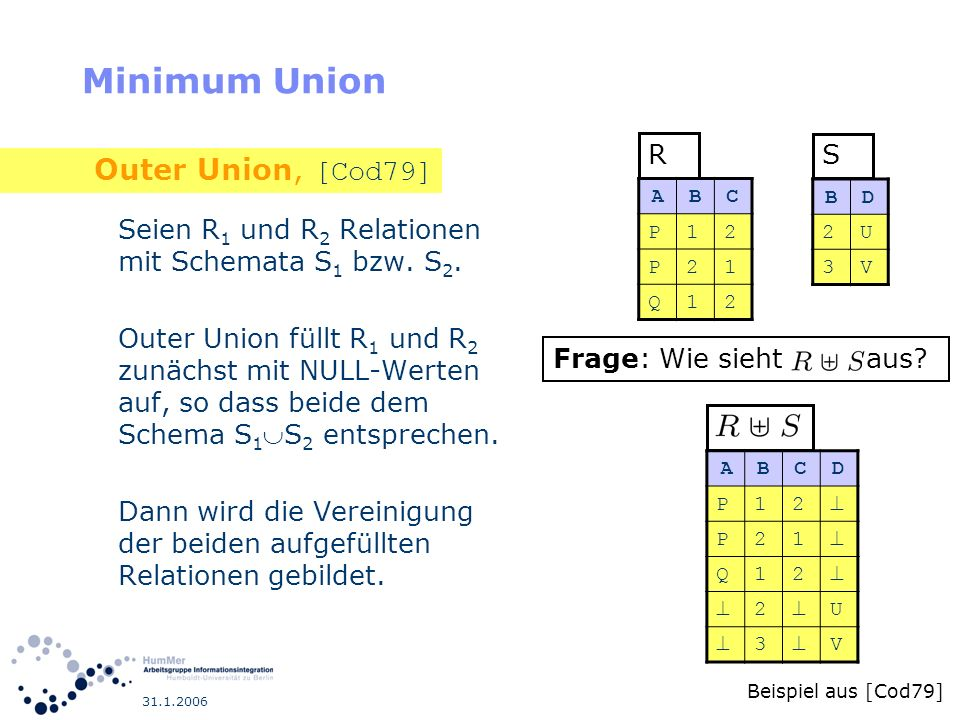 Minimum Union Outer Union, [Cod79] R S